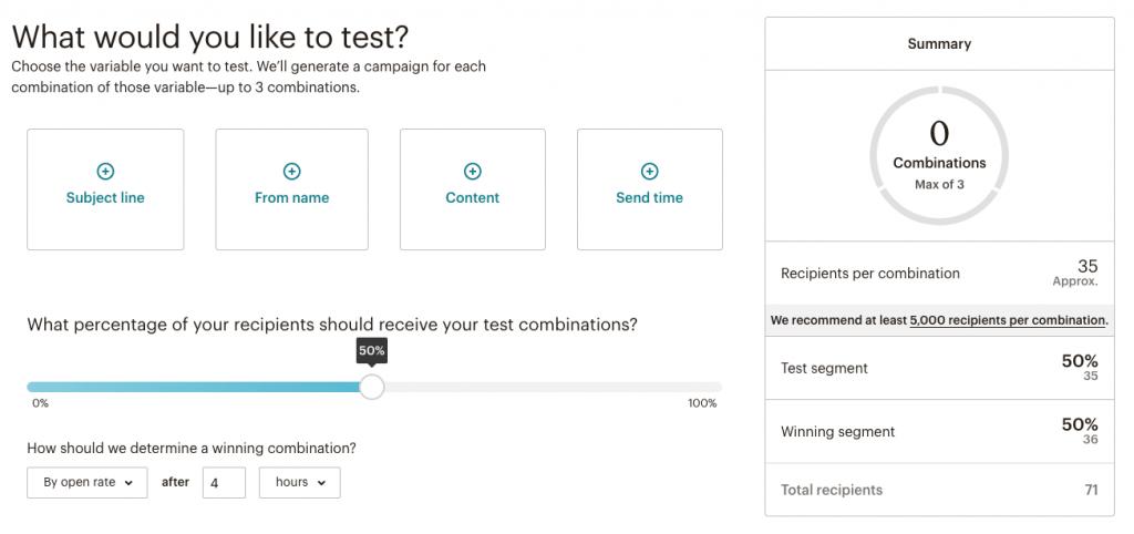 A/B testing e-mailmarketing mailchimp